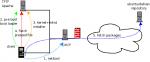 pxe netinstall diagram